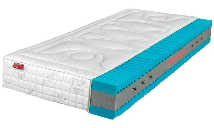 kaltschaum matratzen finden sie die passende kaltschaum matratze. Black Bedroom Furniture Sets. Home Design Ideas
